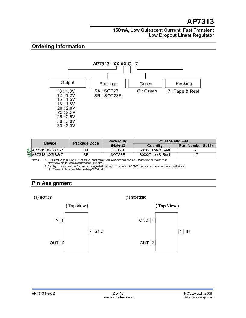 AP7313-18SAG-7 ,Diodes Inc厂商,IC REG LDO 1.8V .15A SOT23, AP7313-18SAG-7 datasheet预览  第2页