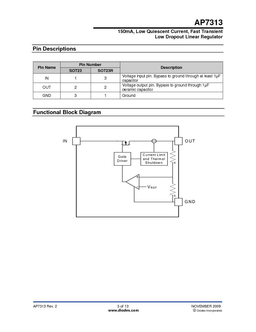 AP7313-18SAG-7 ,Diodes Inc厂商,IC REG LDO 1.8V .15A SOT23, AP7313-18SAG-7 datasheet预览  第3页