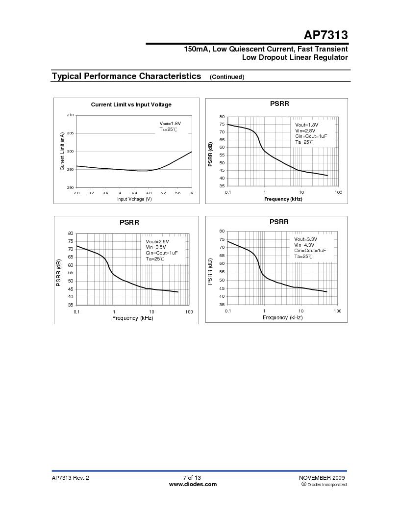 AP7313-18SAG-7 ,Diodes Inc厂商,IC REG LDO 1.8V .15A SOT23, AP7313-18SAG-7 datasheet预览  第7页
