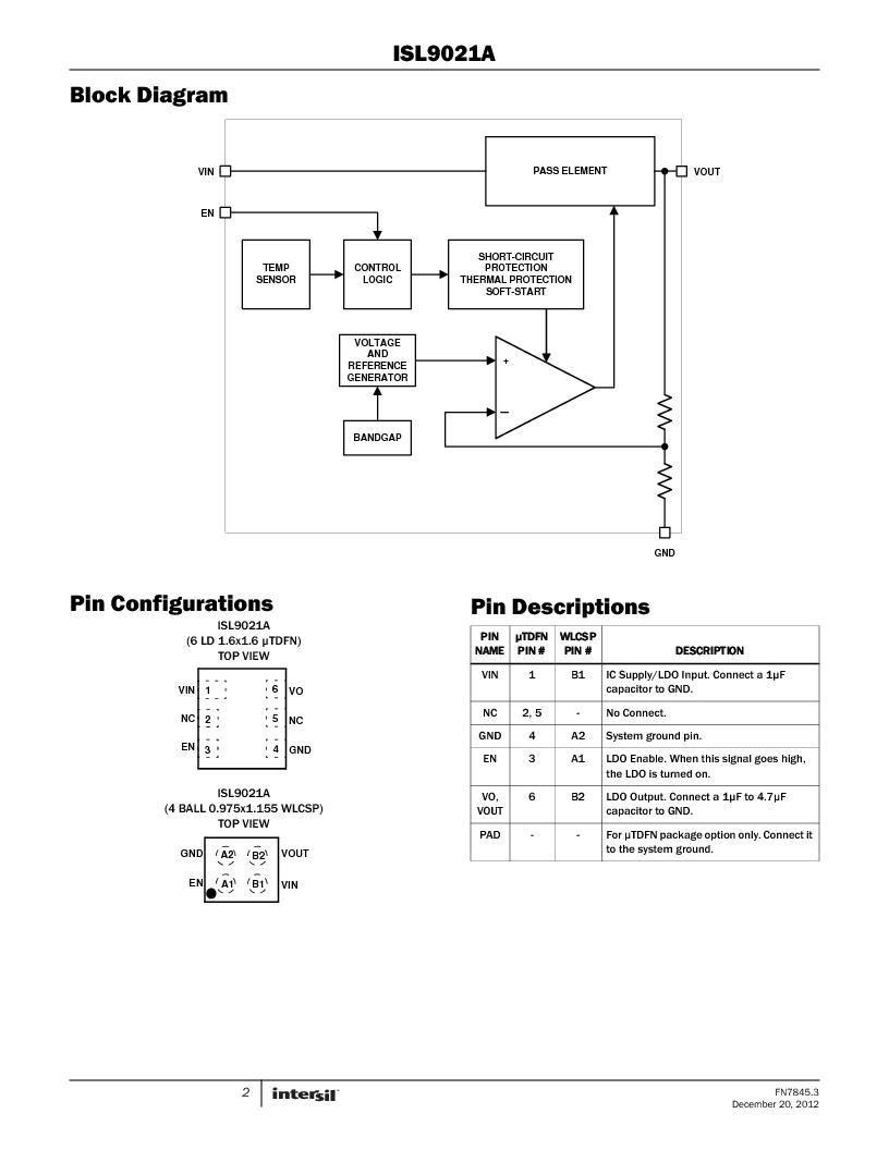 ISL9021AIINZ-T ,Intersil厂商,IC REG LDO 3.3V .25A 4WLCSP, ISL9021AIINZ-T datasheet预览  第2页