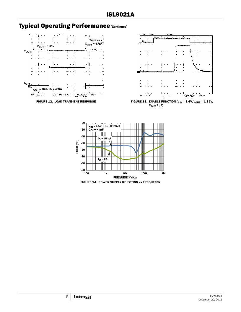 ISL9021AIINZ-T ,Intersil厂商,IC REG LDO 3.3V .25A 4WLCSP, ISL9021AIINZ-T datasheet预览  第8页