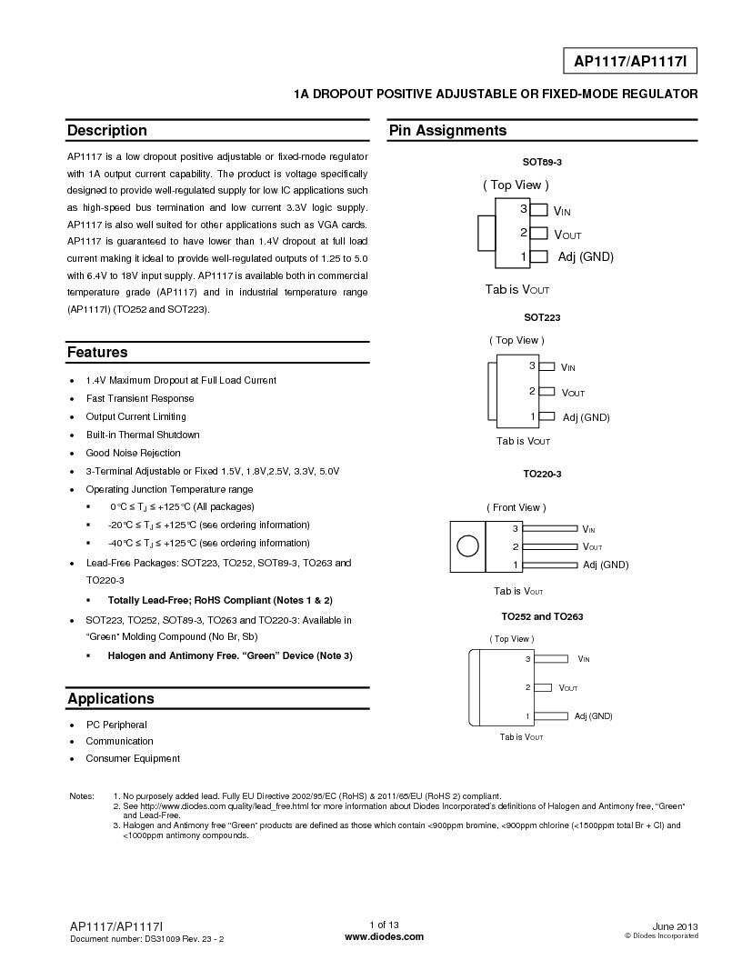 AP1117DL-13 ,Diodes Inc厂商,IC REG LDO ADJ 1A TO-252, AP1117DL-13 datasheet预览  第1页