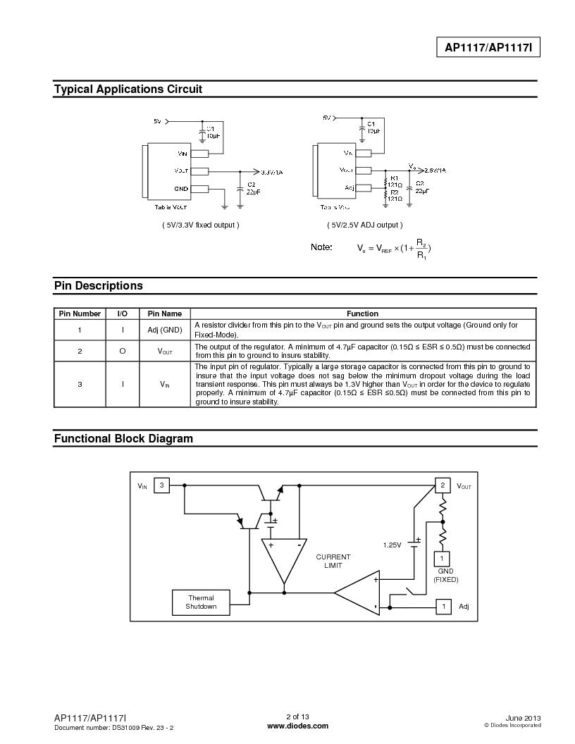 AP1117DL-13 ,Diodes Inc厂商,IC REG LDO ADJ 1A TO-252, AP1117DL-13 datasheet预览  第2页