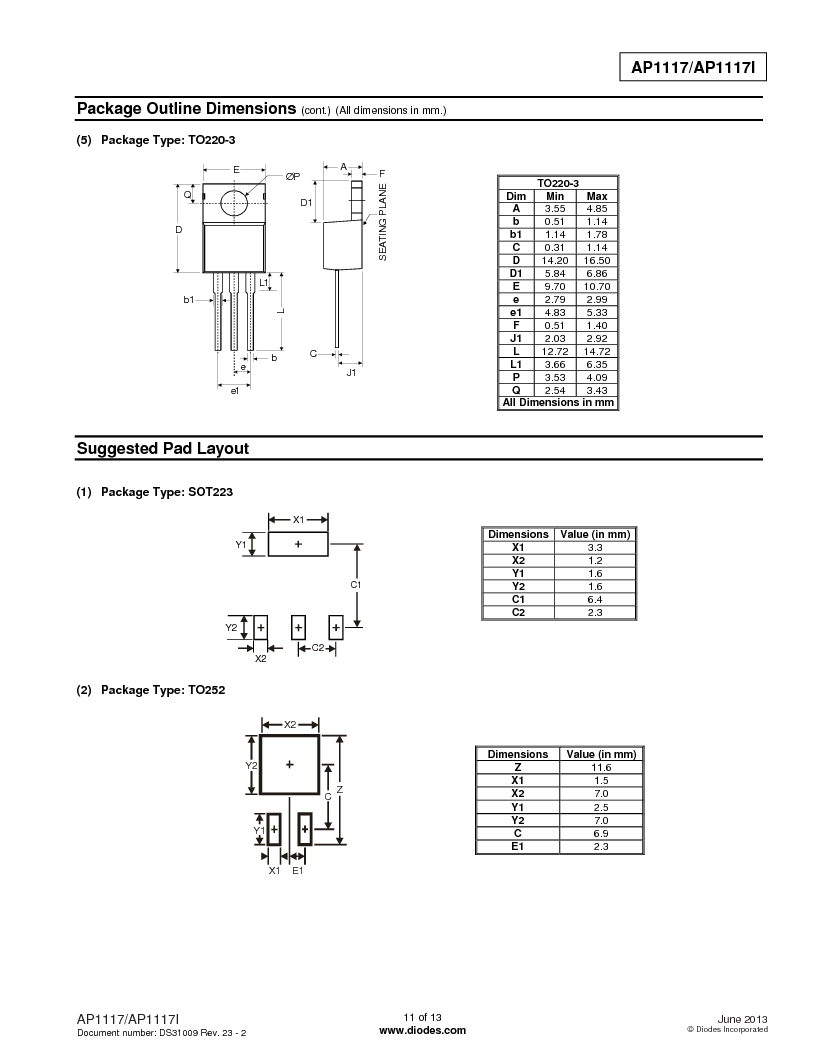 AP1117DL-13 ,Diodes Inc厂商,IC REG LDO ADJ 1A TO-252, AP1117DL-13 datasheet预览  第11页