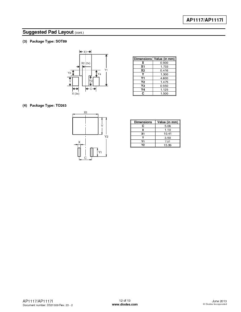 AP1117DL-13 ,Diodes Inc厂商,IC REG LDO ADJ 1A TO-252, AP1117DL-13 datasheet预览  第12页