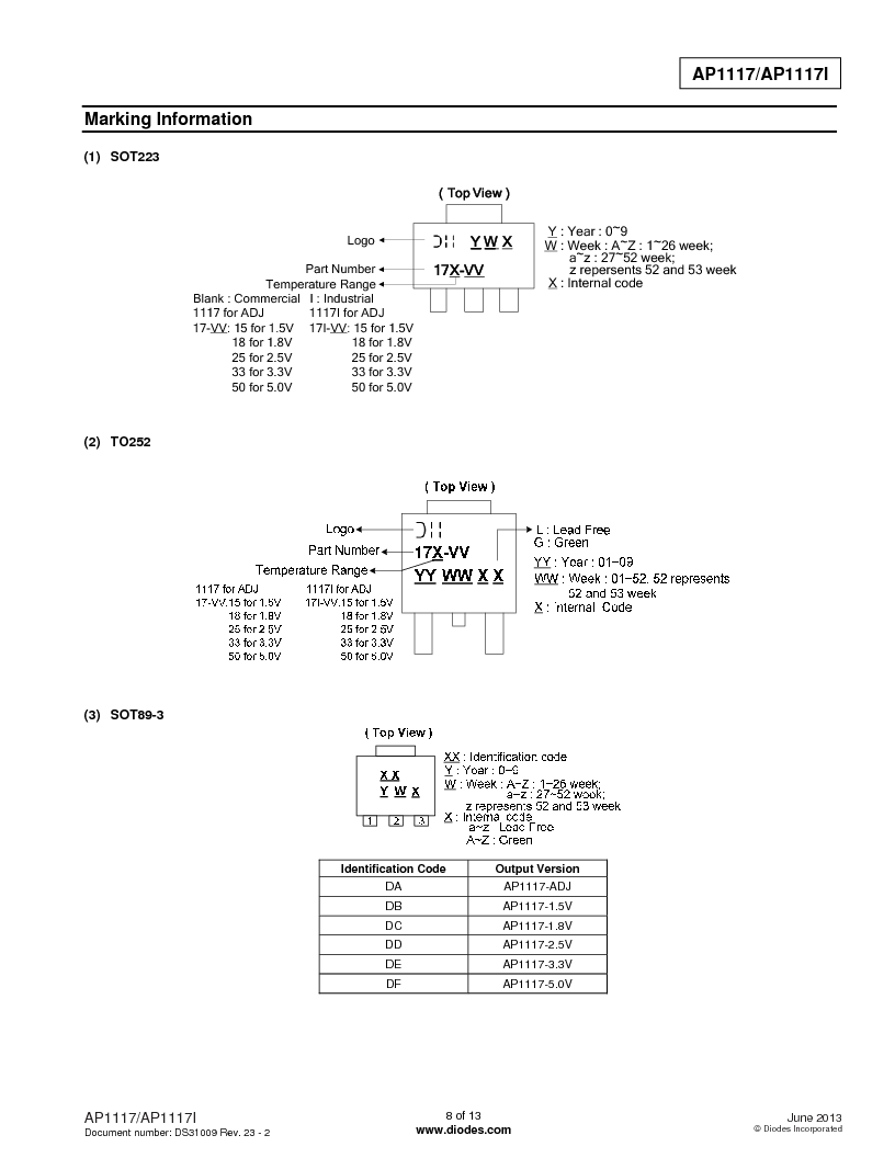AP1117DL-13 ,Diodes Inc厂商,IC REG LDO ADJ 1A TO-252, AP1117DL-13 datasheet预览  第8页