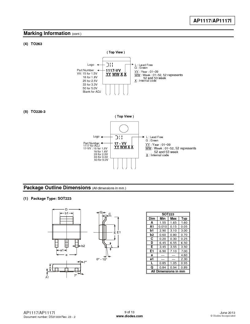 AP1117DL-13 ,Diodes Inc厂商,IC REG LDO ADJ 1A TO-252, AP1117DL-13 datasheet预览  第9页