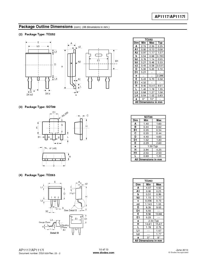 AP1117DL-13 ,Diodes Inc厂商,IC REG LDO ADJ 1A TO-252, AP1117DL-13 datasheet预览  第10页