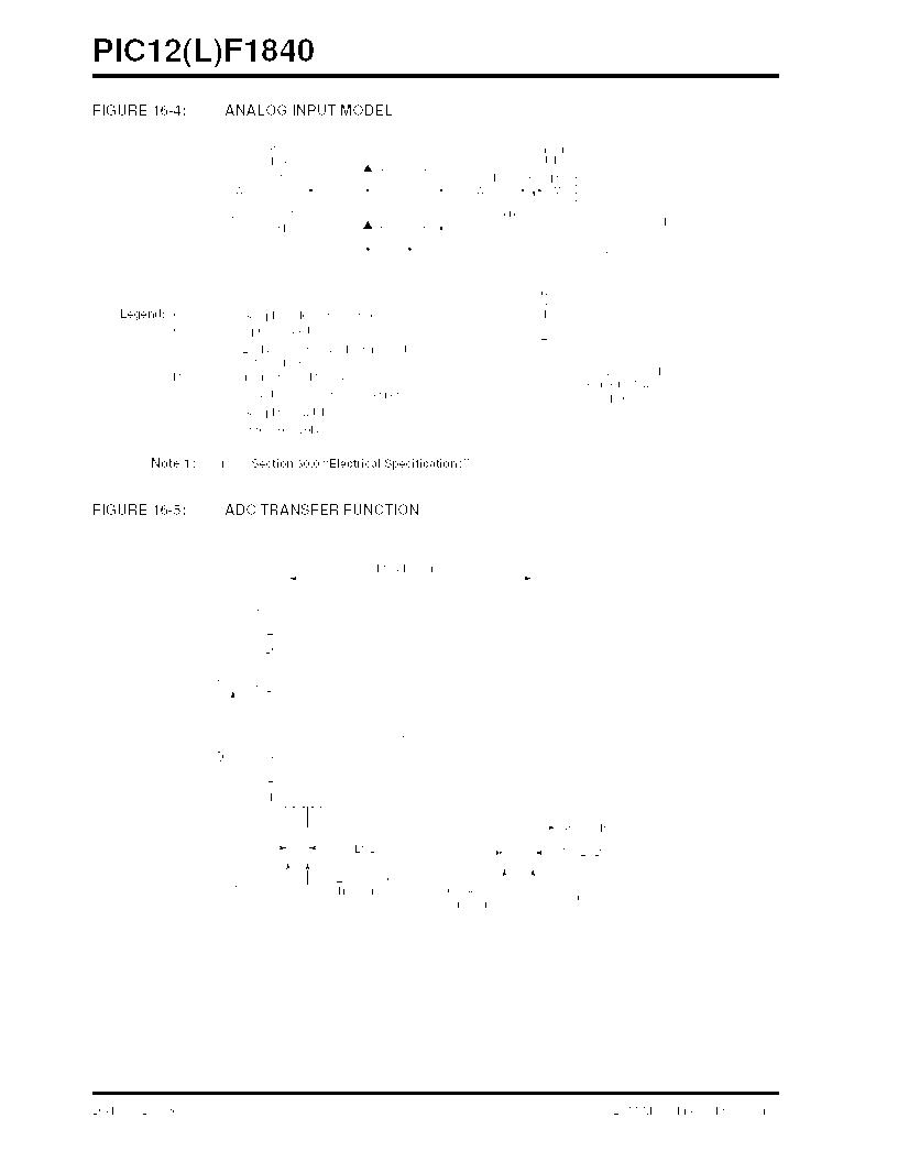 PIC12F1840-I/SN ,Microchip Technology厂商,MCU 7KB FLASH 256B RAM 8-SOIC, PIC12F1840-I/SN datasheet预览  第138页