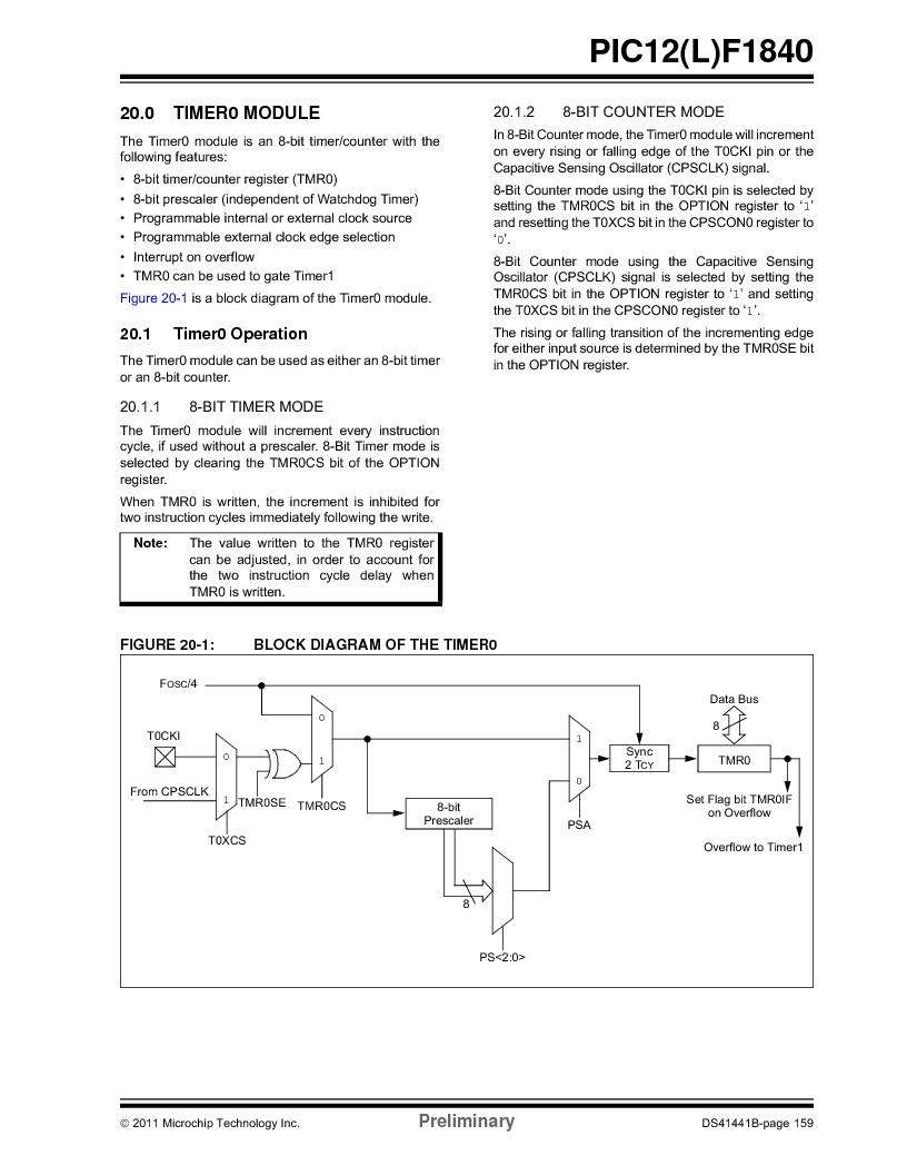 PIC12F1840-I/SN ,Microchip Technology厂商,MCU 7KB FLASH 256B RAM 8-SOIC, PIC12F1840-I/SN datasheet预览  第159页