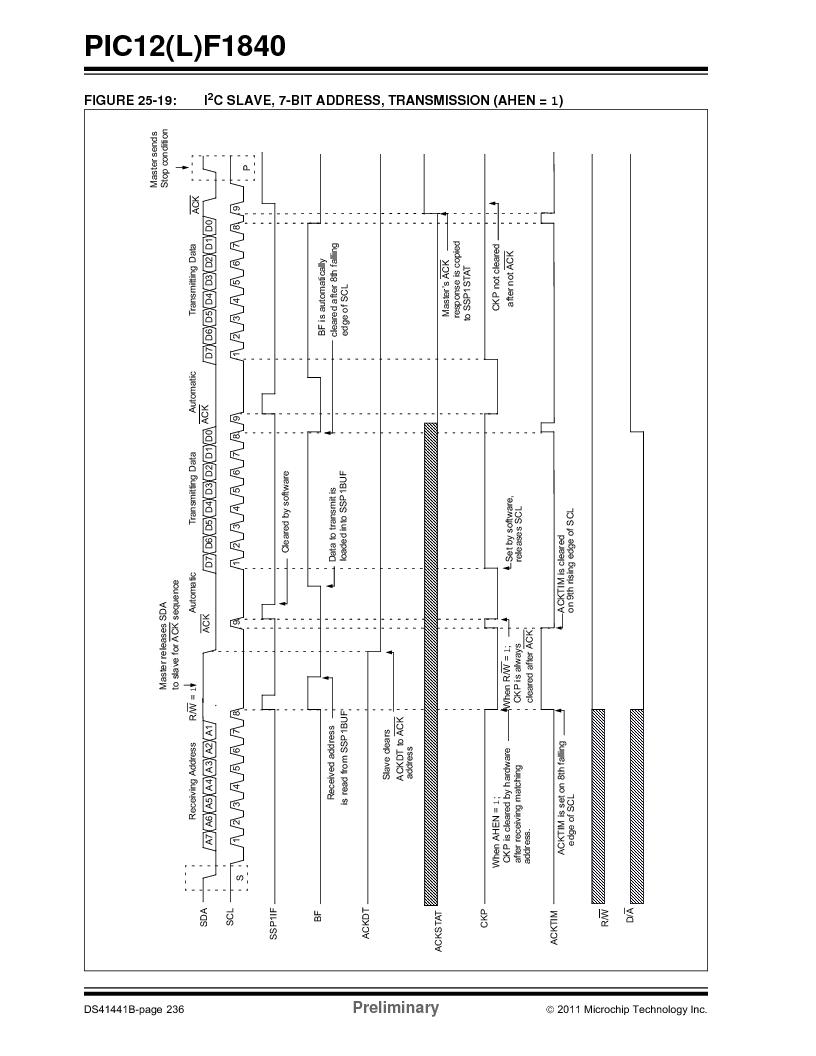 PIC12F1840-I/SN ,Microchip Technology厂商,MCU 7KB FLASH 256B RAM 8-SOIC, PIC12F1840-I/SN datasheet预览  第236页
