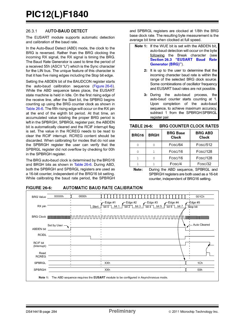 PIC12F1840-I/SN ,Microchip Technology厂商,MCU 7KB FLASH 256B RAM 8-SOIC, PIC12F1840-I/SN datasheet预览  第284页