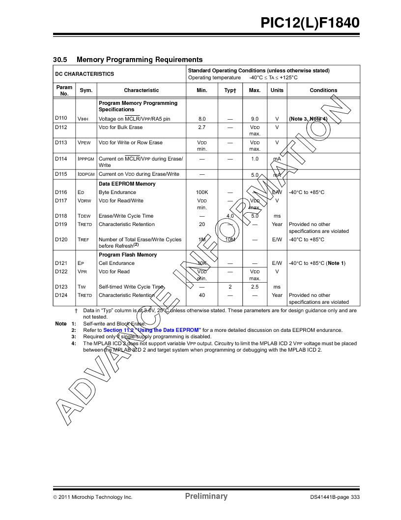 PIC12F1840-I/SN ,Microchip Technology厂商,MCU 7KB FLASH 256B RAM 8-SOIC, PIC12F1840-I/SN datasheet预览  第333页