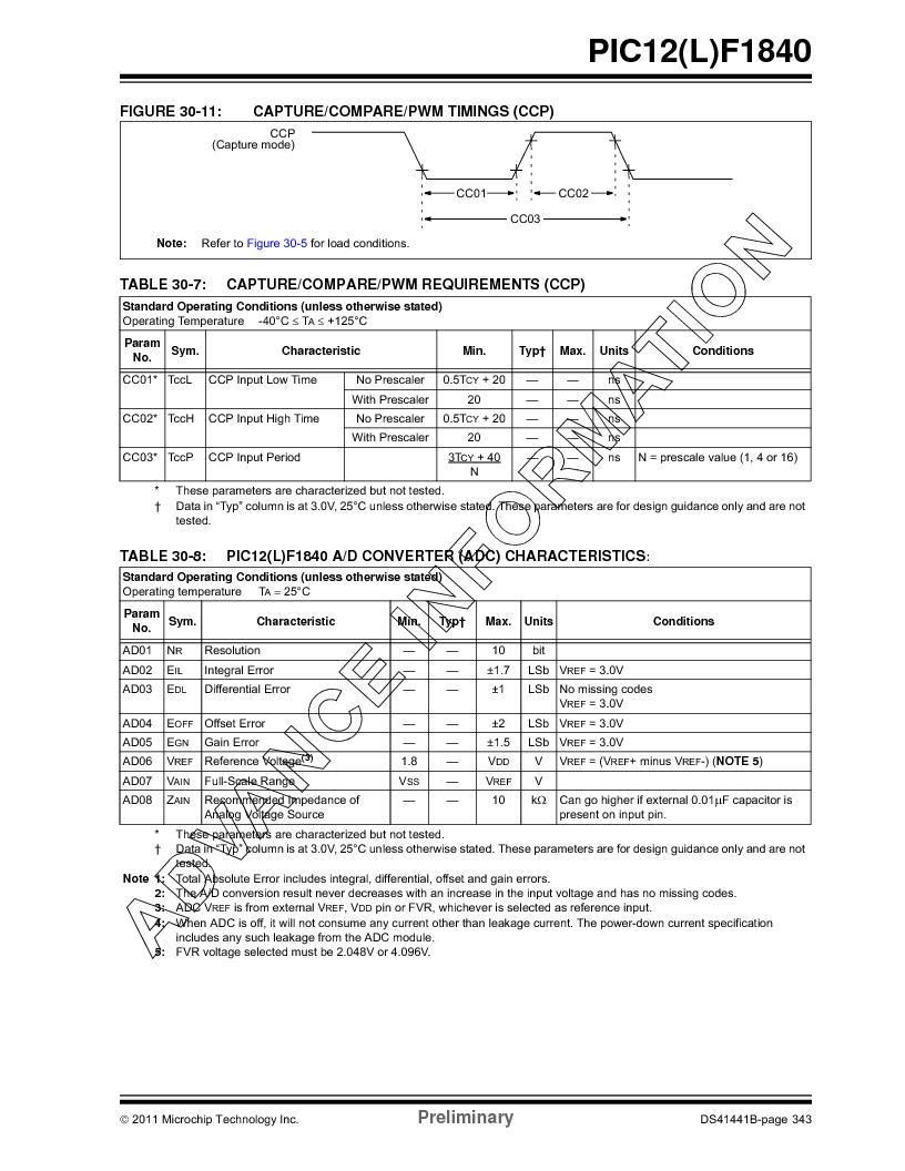 PIC12F1840-I/SN ,Microchip Technology厂商,MCU 7KB FLASH 256B RAM 8-SOIC, PIC12F1840-I/SN datasheet预览  第343页