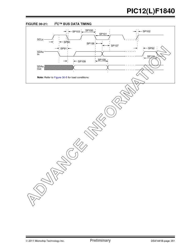 PIC12F1840-I/SN ,Microchip Technology厂商,MCU 7KB FLASH 256B RAM 8-SOIC, PIC12F1840-I/SN datasheet预览  第351页