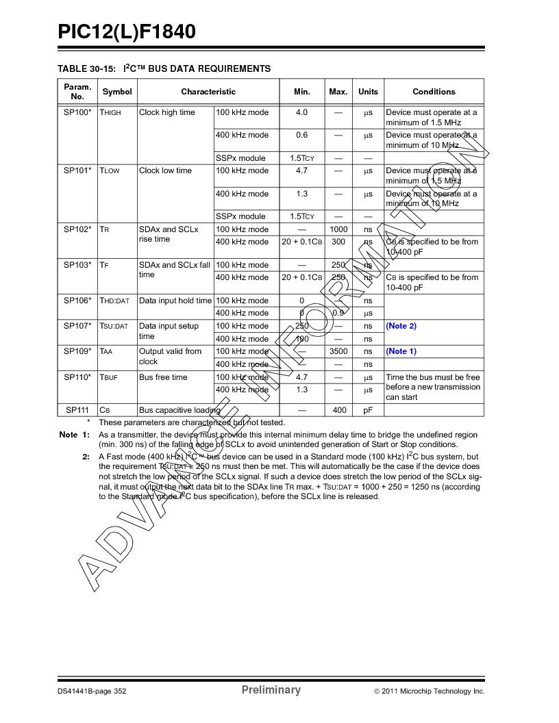 PIC12F1840-I/SN ,Microchip Technology厂商,MCU 7KB FLASH 256B RAM 8-SOIC, PIC12F1840-I/SN datasheet预览  第352页
