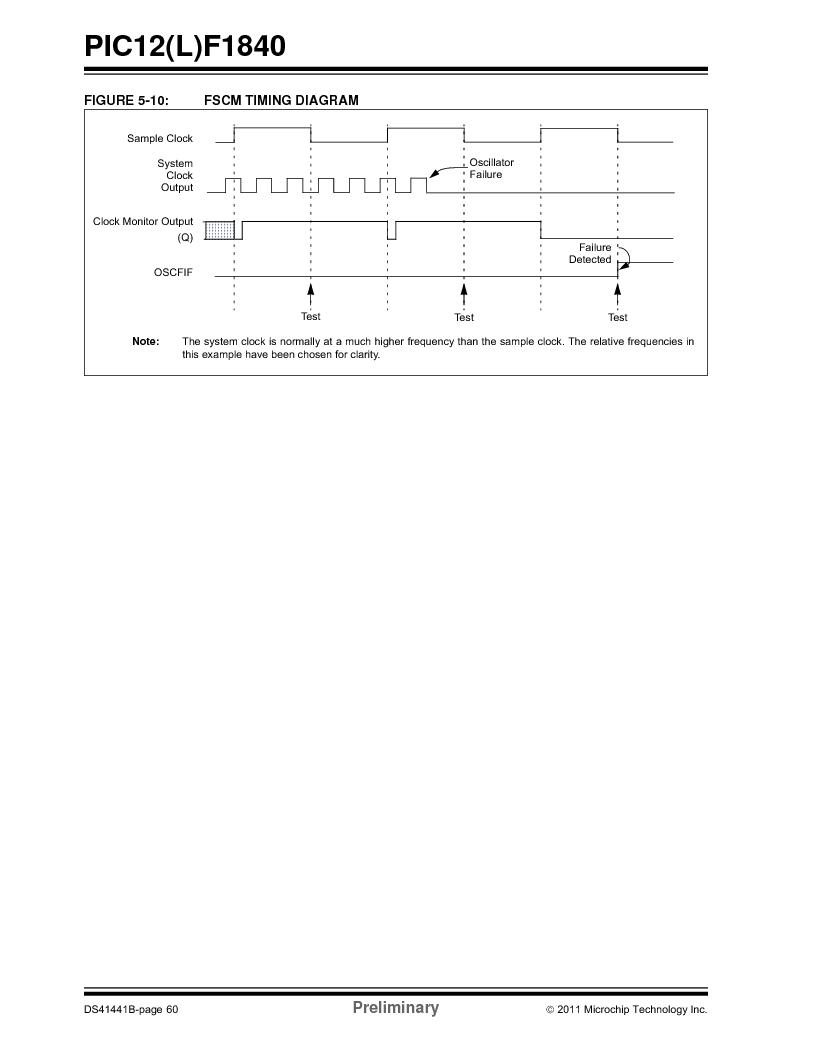 PIC12F1840-I/SN ,Microchip Technology厂商,MCU 7KB FLASH 256B RAM 8-SOIC, PIC12F1840-I/SN datasheet预览  第60页