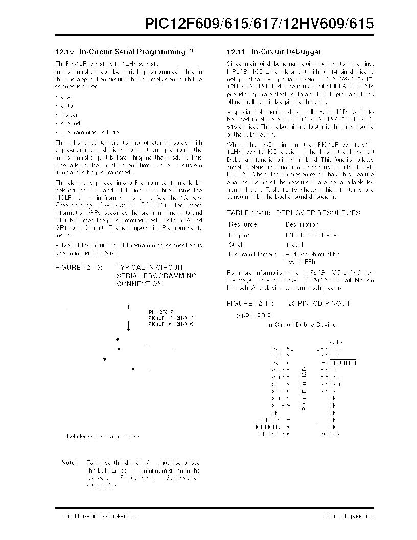 PIC12F609-I/MD ,Microchip Technology厂商,IC PIC MCU FLASH 1KX14 8DFN, PIC12F609-I/MD datasheet预览  第125页