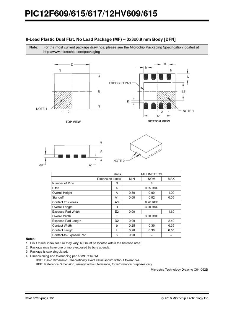PIC12F609-I/MD ,Microchip Technology厂商,IC PIC MCU FLASH 1KX14 8DFN, PIC12F609-I/MD datasheet预览  第200页