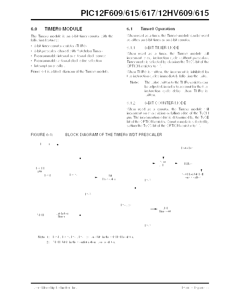 PIC12F609-I/MD ,Microchip Technology厂商,IC PIC MCU FLASH 1KX14 8DFN, PIC12F609-I/MD datasheet预览  第53页
