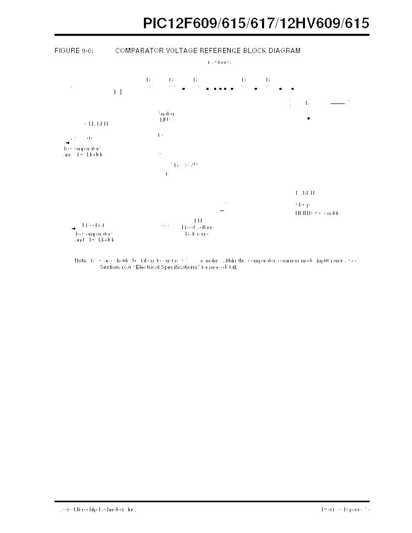 PIC12F609-I/MD ,Microchip Technology厂商,IC PIC MCU FLASH 1KX14 8DFN, PIC12F609-I/MD datasheet预览  第75页