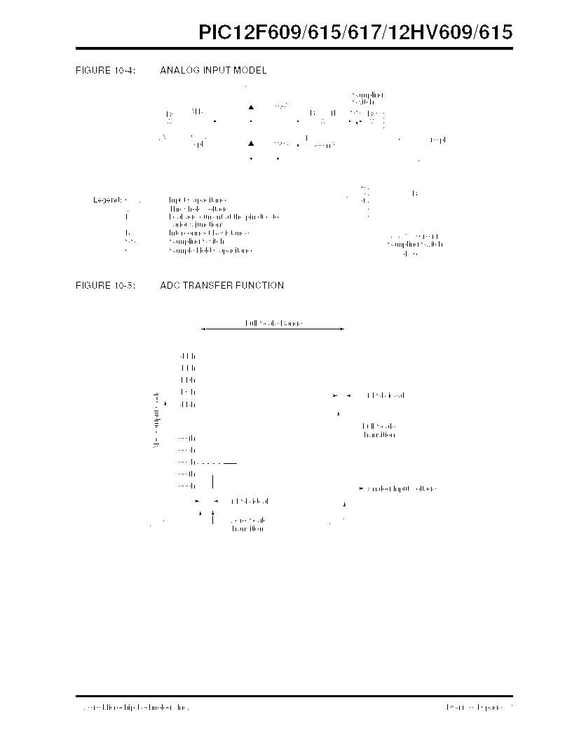 PIC12F609-I/MD ,Microchip Technology厂商,IC PIC MCU FLASH 1KX14 8DFN, PIC12F609-I/MD datasheet预览  第87页