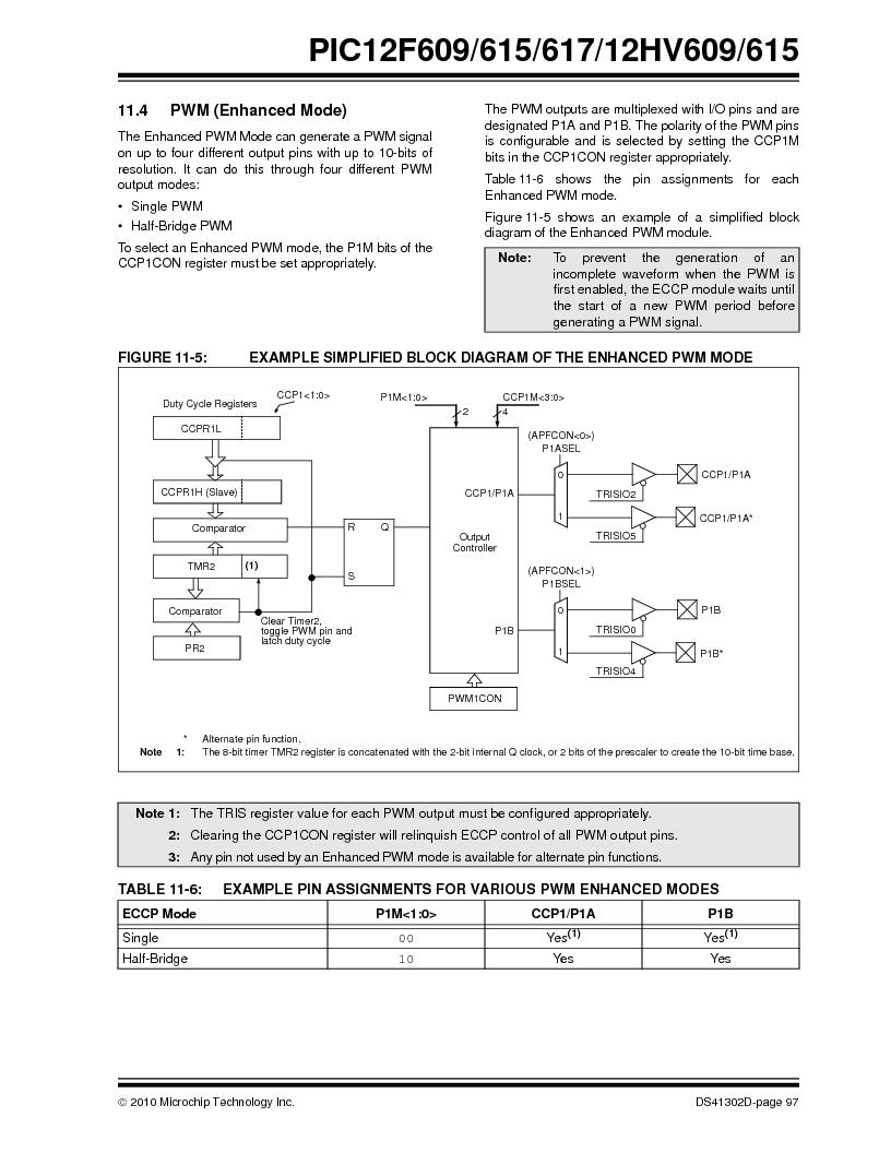 PIC12F609-I/MD ,Microchip Technology厂商,IC PIC MCU FLASH 1KX14 8DFN, PIC12F609-I/MD datasheet预览  第97页