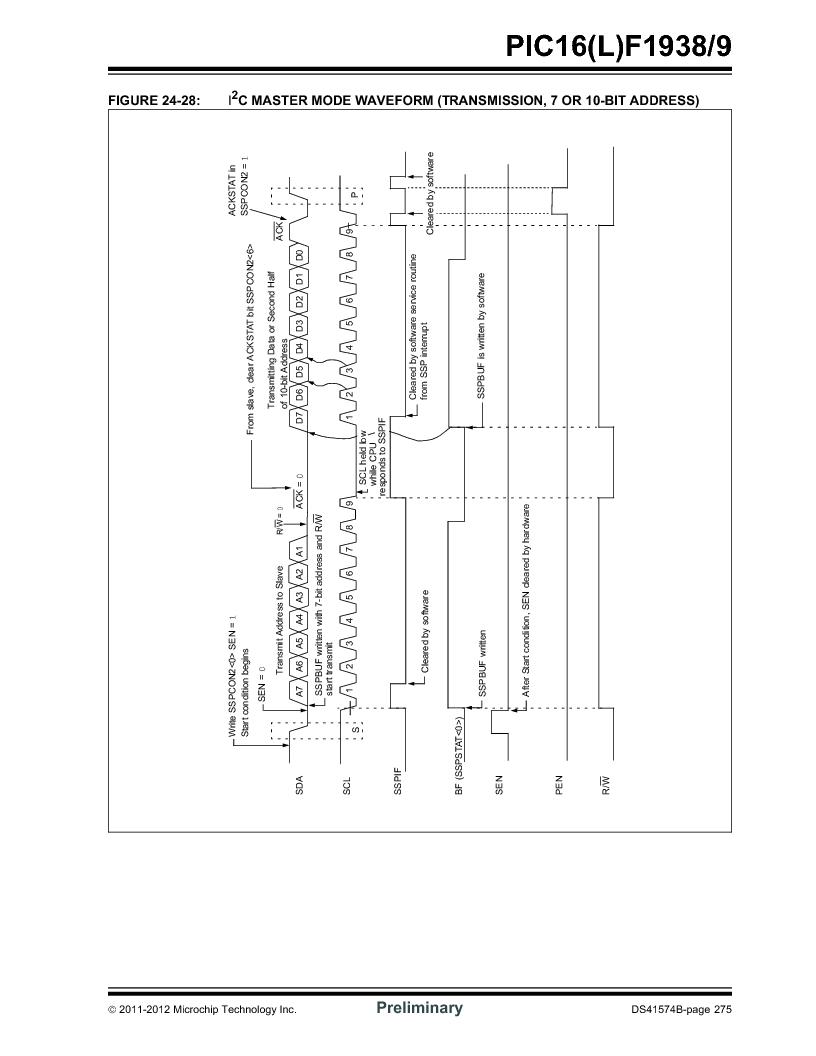 pic16f1939-i/mv ,microchip technology厂商,ic mcu 8bit 28kb flash