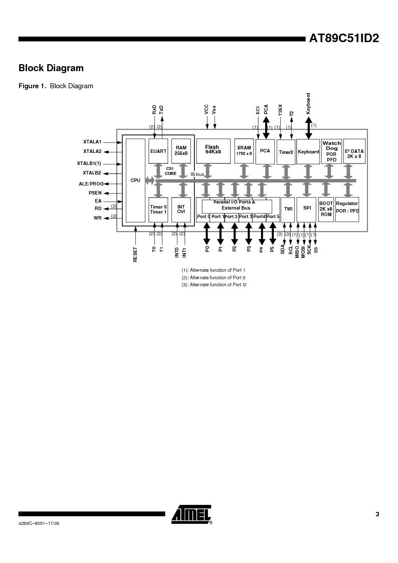 ic.sl4558电路图