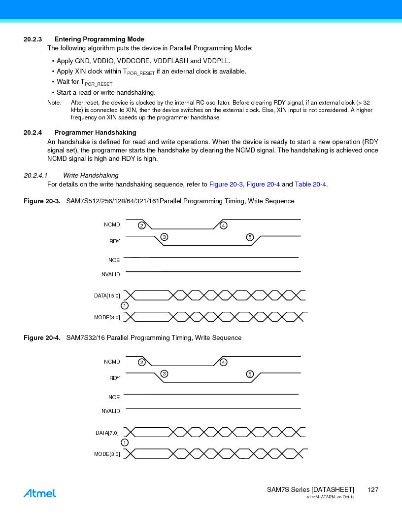 AT91SAM7S128D-AU-999 ,Atmel厂商,IC MCU ARM7 128KB FLASH 64LQFP, AT91SAM7S128D-AU-999 datasheet预览  第127页