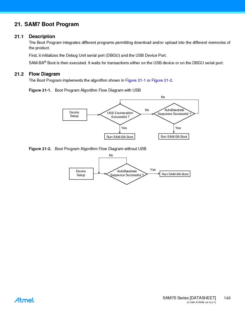 AT91SAM7S128D-AU-999 ,Atmel厂商,IC MCU ARM7 128KB FLASH 64LQFP, AT91SAM7S128D-AU-999 datasheet预览  第143页