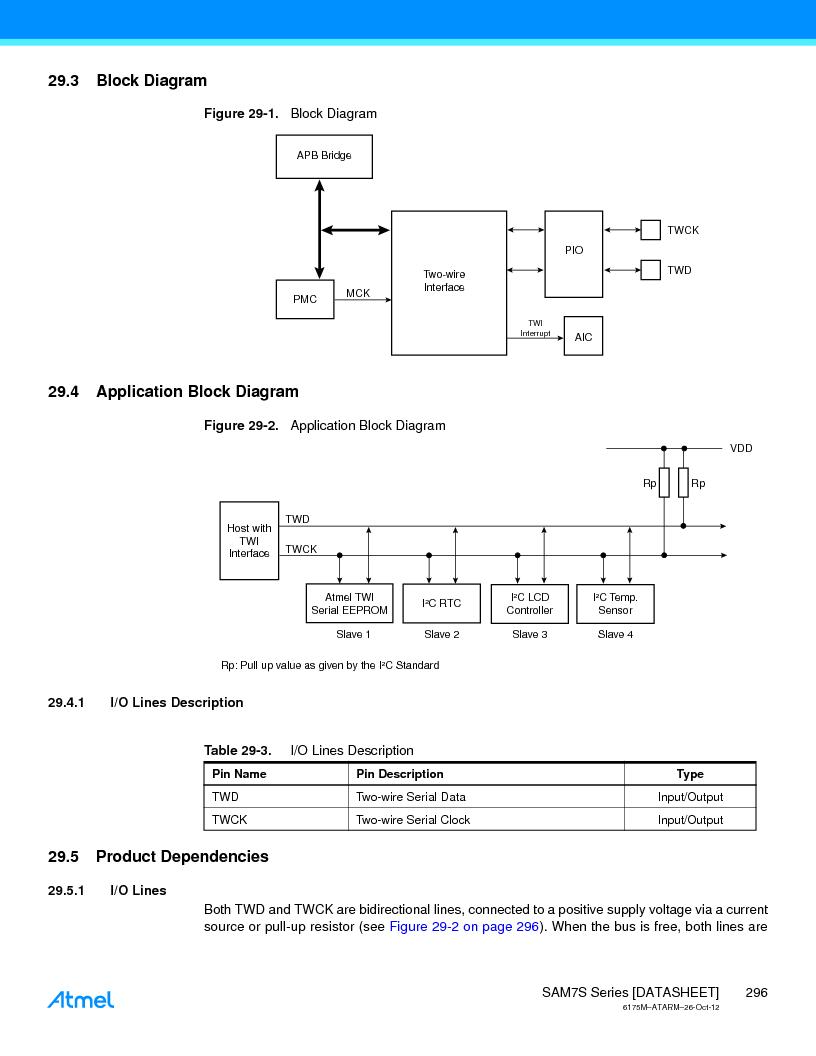 AT91SAM7S128D-AU-999 ,Atmel厂商,IC MCU ARM7 128KB FLASH 64LQFP, AT91SAM7S128D-AU-999 datasheet预览  第296页