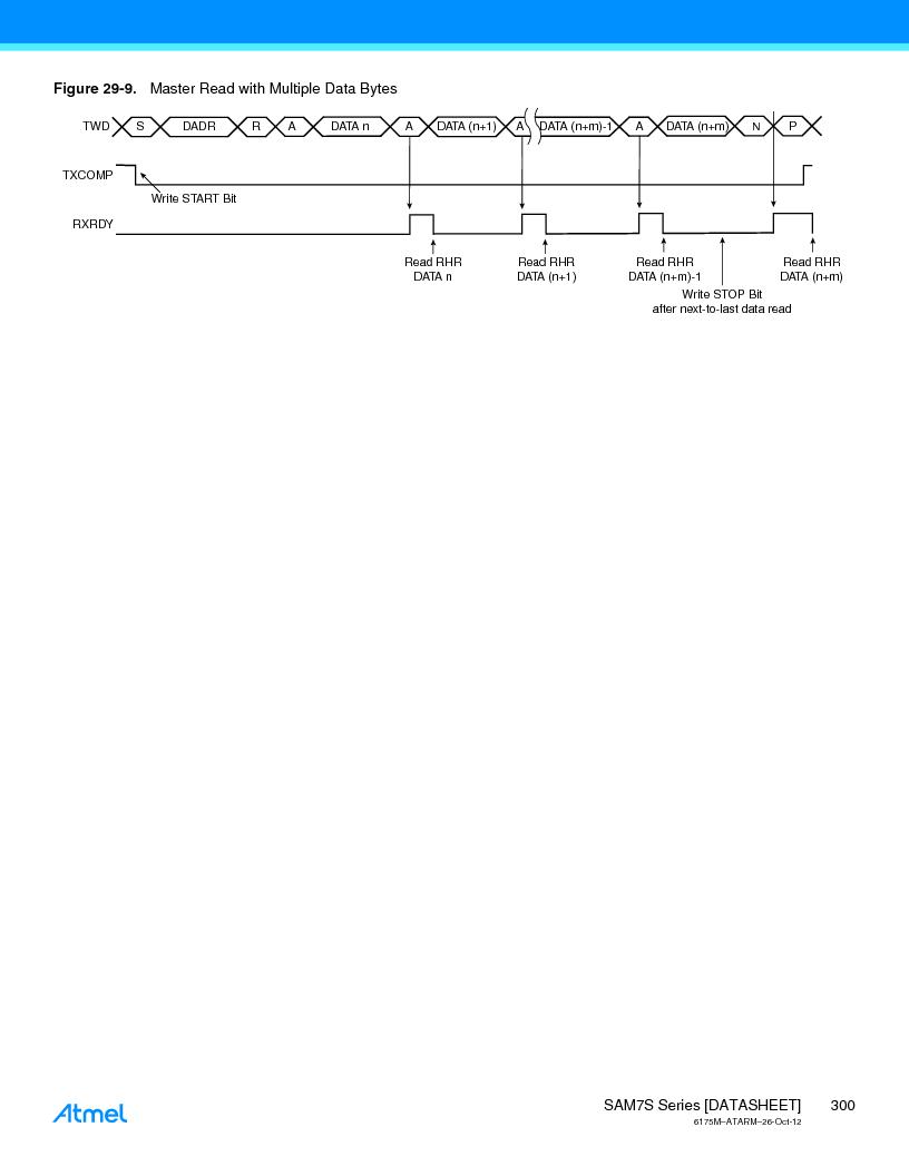 AT91SAM7S128D-AU-999 ,Atmel厂商,IC MCU ARM7 128KB FLASH 64LQFP, AT91SAM7S128D-AU-999 datasheet预览  第300页