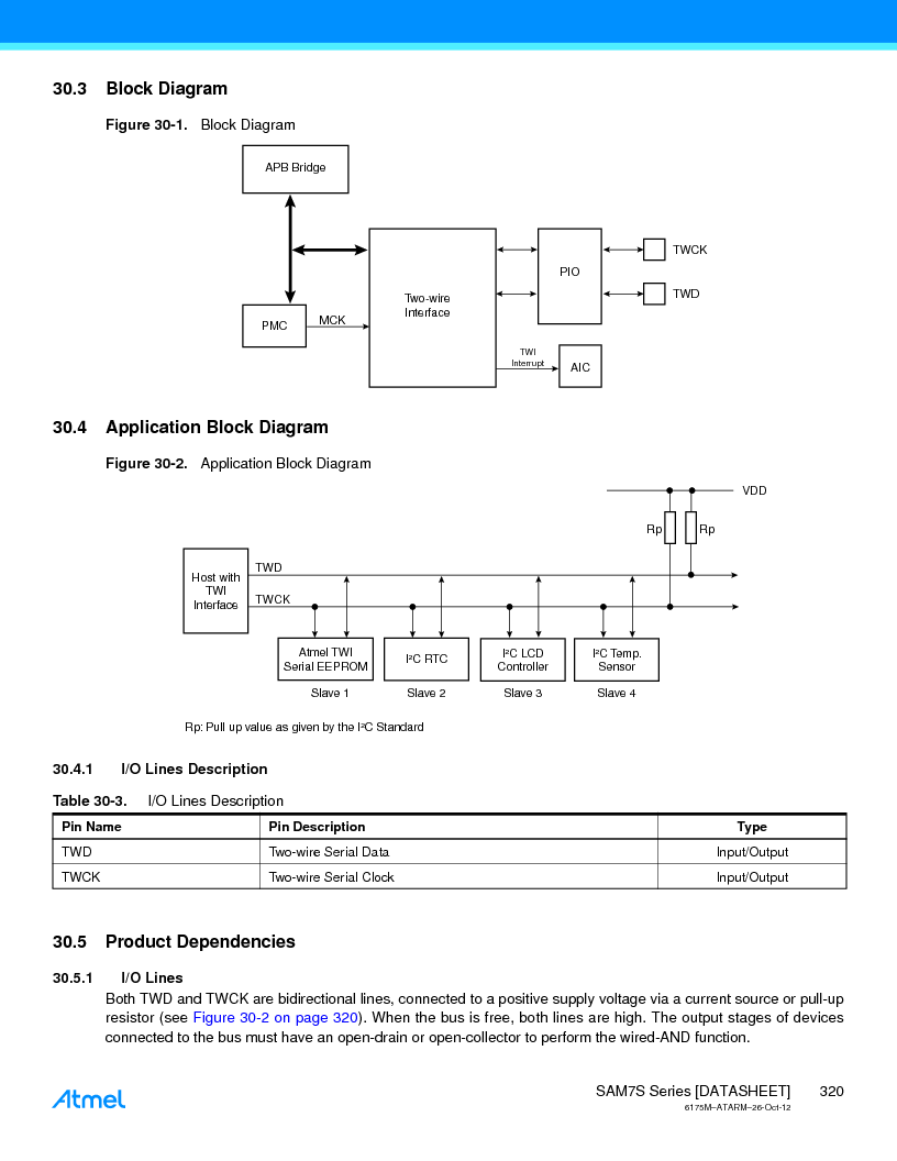 AT91SAM7S128D-AU-999 ,Atmel厂商,IC MCU ARM7 128KB FLASH 64LQFP, AT91SAM7S128D-AU-999 datasheet预览  第320页