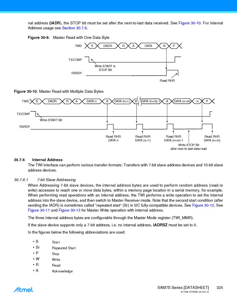 AT91SAM7S128D-AU-999 ,Atmel厂商,IC MCU ARM7 128KB FLASH 64LQFP, AT91SAM7S128D-AU-999 datasheet预览  第325页