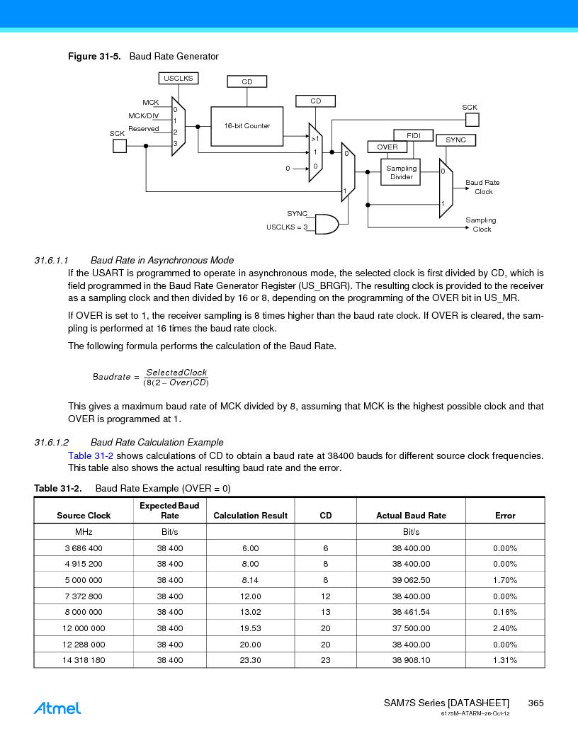 AT91SAM7S128D-AU-999 ,Atmel厂商,IC MCU ARM7 128KB FLASH 64LQFP, AT91SAM7S128D-AU-999 datasheet预览  第365页