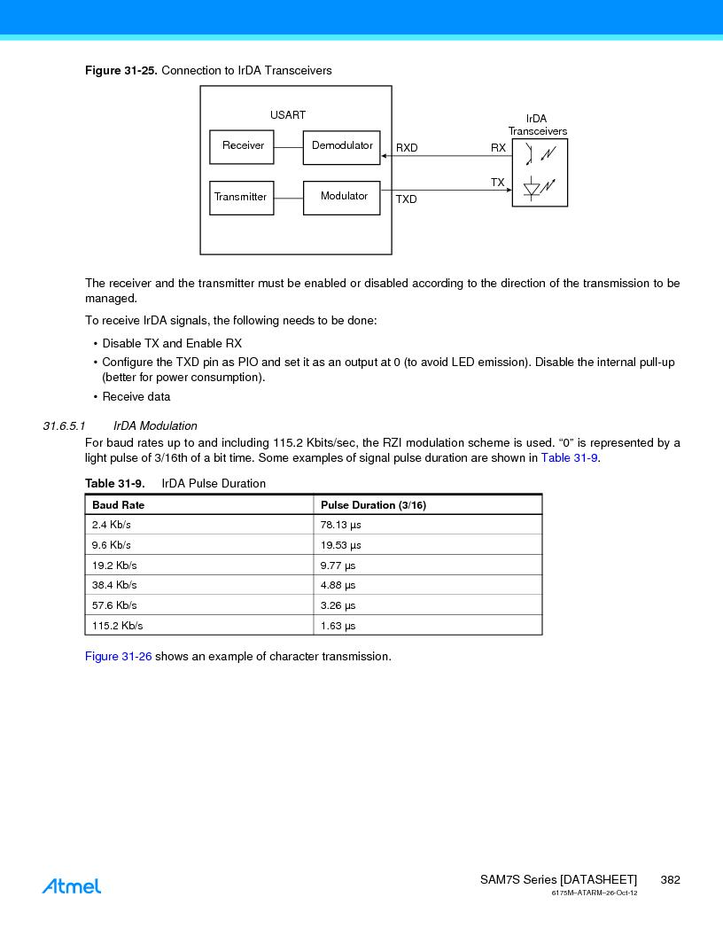 AT91SAM7S128D-AU-999 ,Atmel厂商,IC MCU ARM7 128KB FLASH 64LQFP, AT91SAM7S128D-AU-999 datasheet预览  第382页