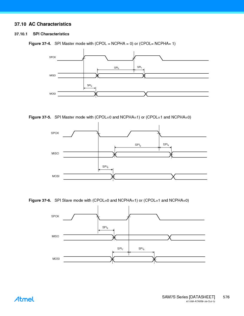 AT91SAM7S128D-AU-999 ,Atmel厂商,IC MCU ARM7 128KB FLASH 64LQFP, AT91SAM7S128D-AU-999 datasheet预览  第576页