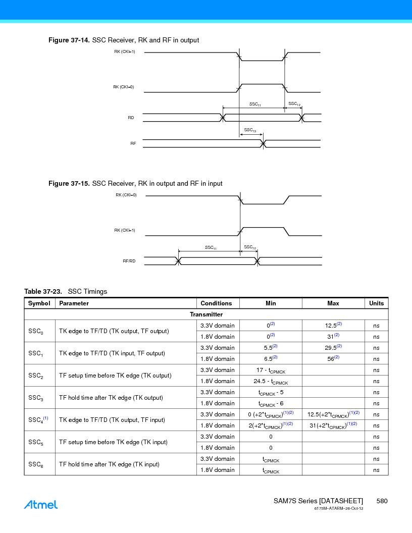 AT91SAM7S128D-AU-999 ,Atmel厂商,IC MCU ARM7 128KB FLASH 64LQFP, AT91SAM7S128D-AU-999 datasheet预览  第580页