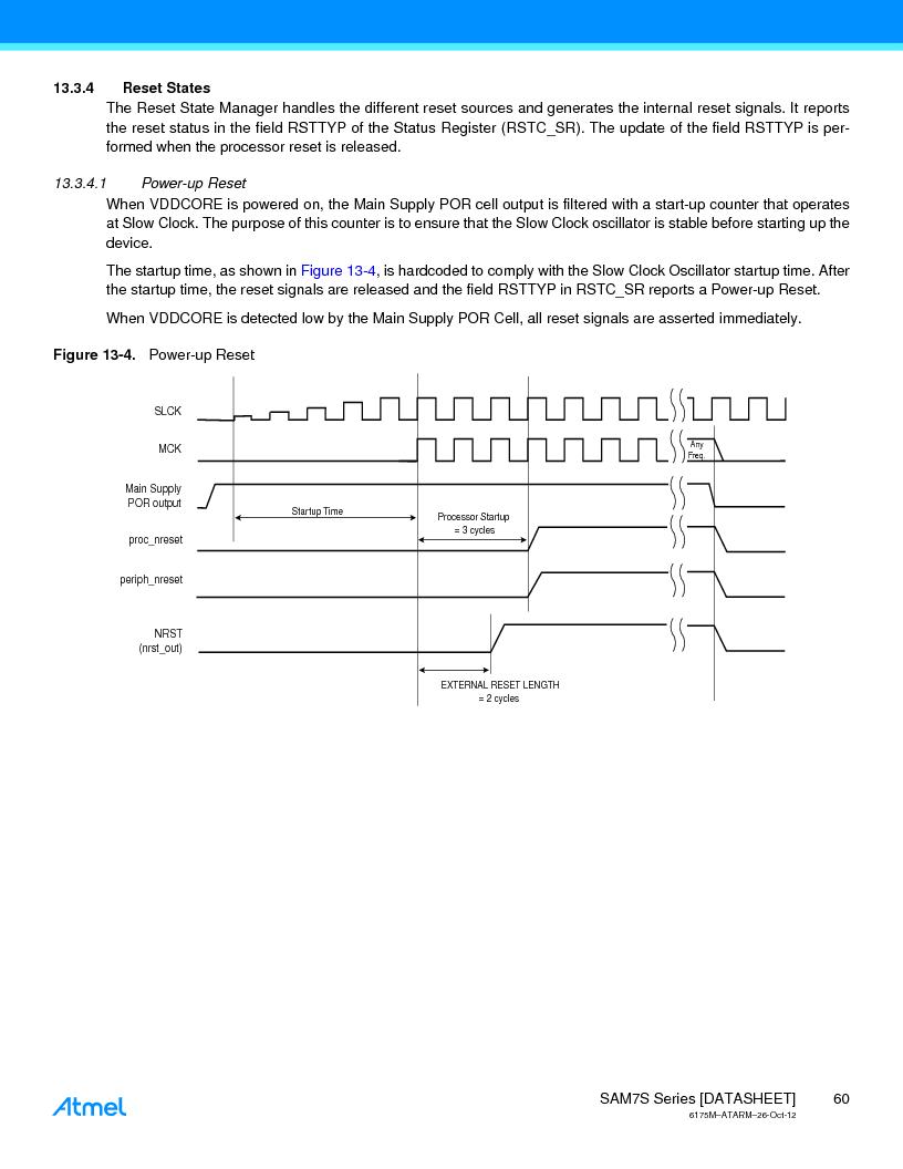AT91SAM7S128D-AU-999 ,Atmel厂商,IC MCU ARM7 128KB FLASH 64LQFP, AT91SAM7S128D-AU-999 datasheet预览  第60页