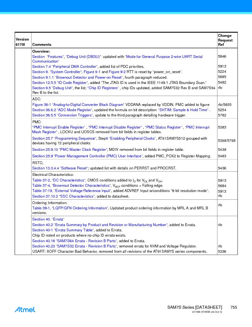 AT91SAM7S128D-AU-999 ,Atmel厂商,IC MCU ARM7 128KB FLASH 64LQFP, AT91SAM7S128D-AU-999 datasheet预览  第755页