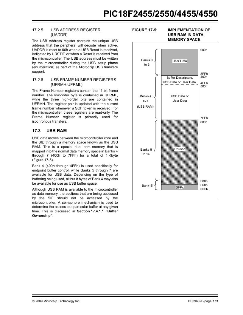 PIC18F2550-I/SP ,Microchip Technology厂商,IC PIC MCU FLASH 16KX16 28SDIP, PIC18F2550-I/SP datasheet预览  第175页