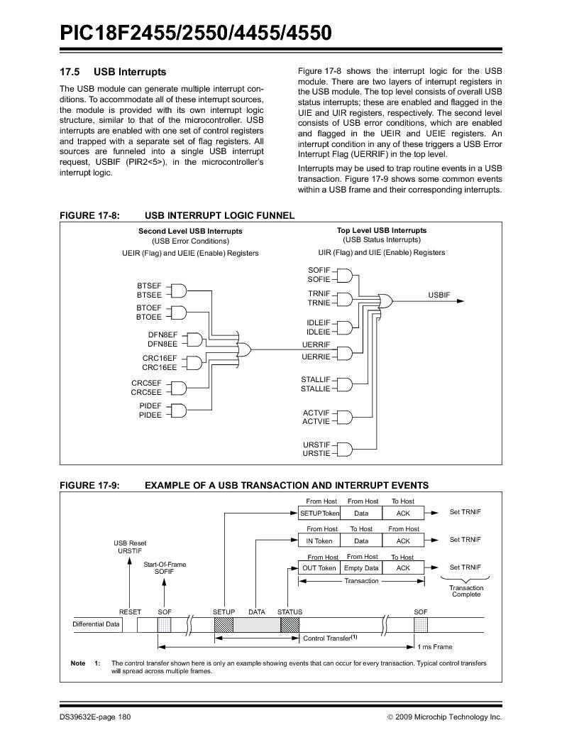 PIC18F2550-I/SP ,Microchip Technology厂商,IC PIC MCU FLASH 16KX16 28SDIP, PIC18F2550-I/SP datasheet预览  第182页