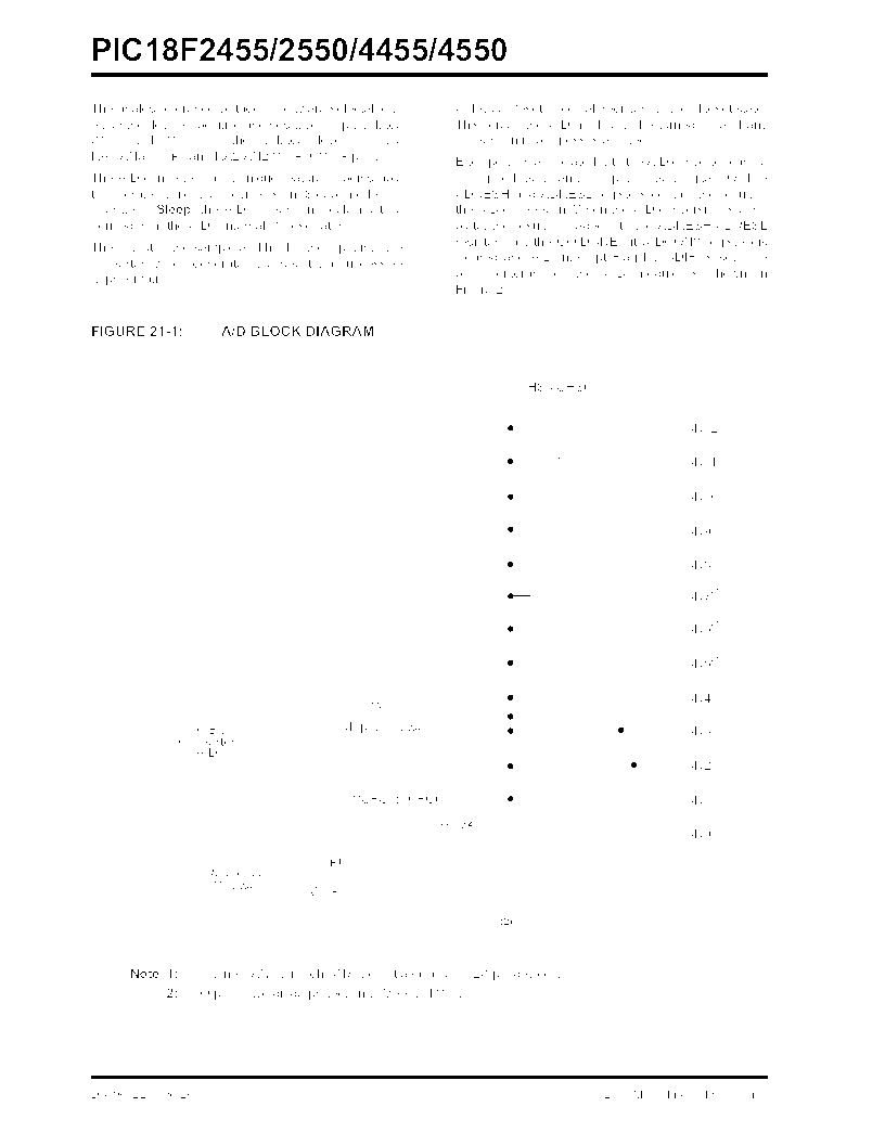 PIC18F2550-I/SP ,Microchip Technology厂商,IC PIC MCU FLASH 16KX16 28SDIP, PIC18F2550-I/SP datasheet预览  第270页