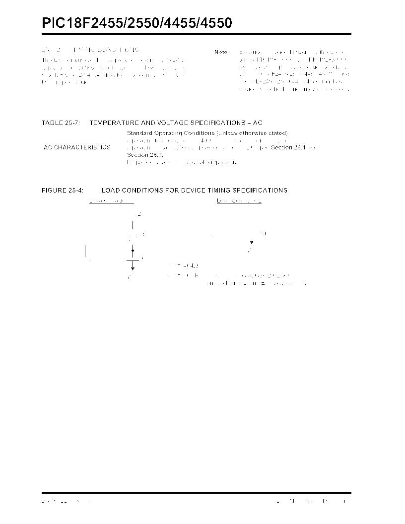 PIC18F2550-I/SP ,Microchip Technology厂商,IC PIC MCU FLASH 16KX16 28SDIP, PIC18F2550-I/SP datasheet预览  第388页