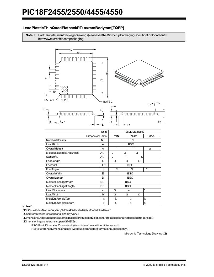 PIC18F2550-I/SP ,Microchip Technology厂商,IC PIC MCU FLASH 16KX16 28SDIP, PIC18F2550-I/SP datasheet预览  第416页