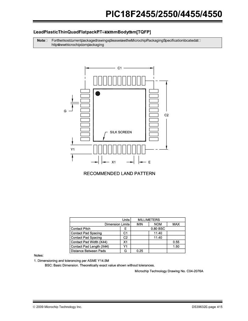 PIC18F2550-I/SP ,Microchip Technology厂商,IC PIC MCU FLASH 16KX16 28SDIP, PIC18F2550-I/SP datasheet预览  第417页