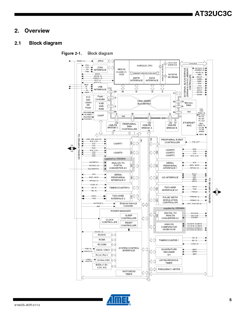 AT32UC3C1512C-AZT ,Atmel厂商,IC MCU 32BIT 512KB FLASH 100TQFP, AT32UC3C1512C-AZT datasheet预览  第5页