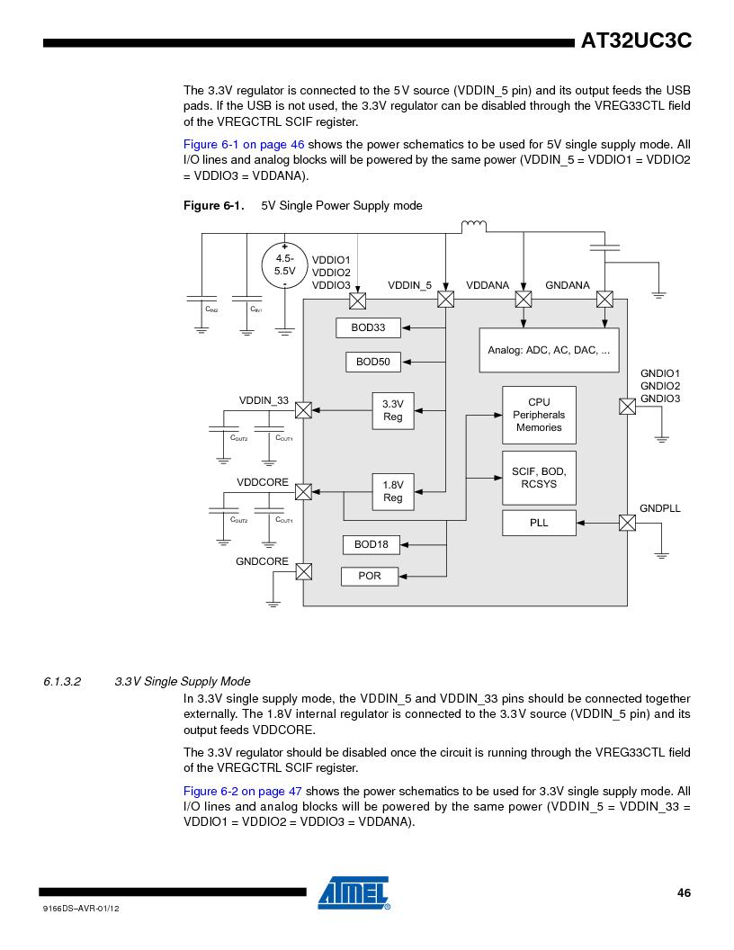 AT32UC3C1512C-AZT ,Atmel厂商,IC MCU 32BIT 512KB FLASH 100TQFP, AT32UC3C1512C-AZT datasheet预览  第46页