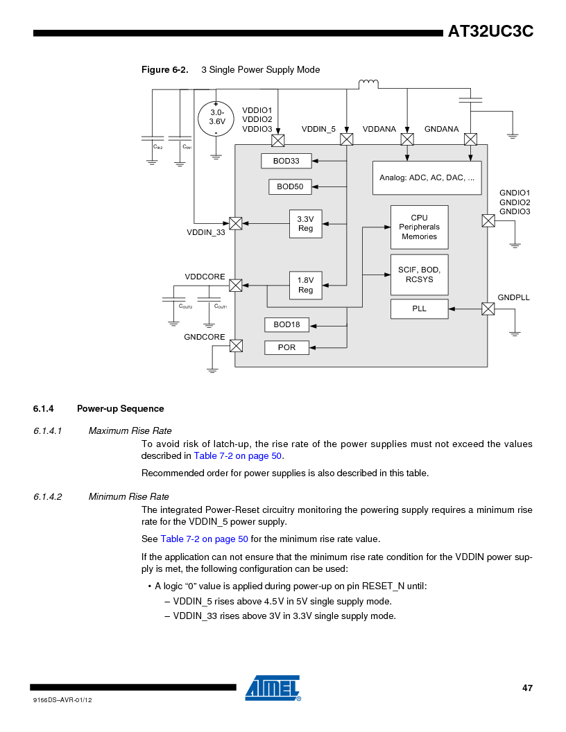AT32UC3C1512C-AZT ,Atmel厂商,IC MCU 32BIT 512KB FLASH 100TQFP, AT32UC3C1512C-AZT datasheet预览  第47页